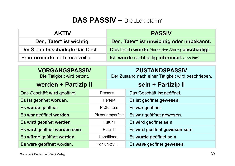 GRAMMATIK DEUTSCH KOMPAKT Grammatikfolder